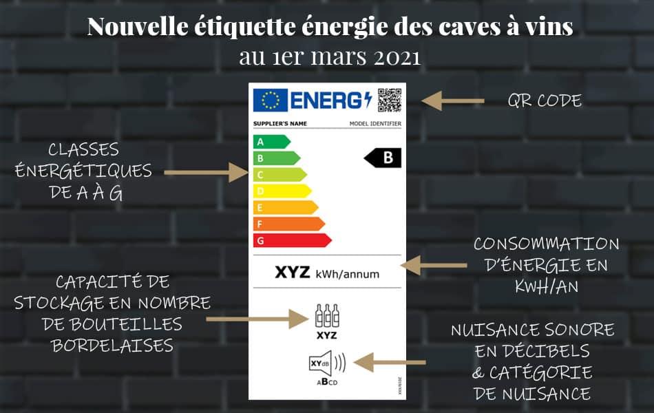 Présentation du nouvel étiquetage énergétique des caves à vin